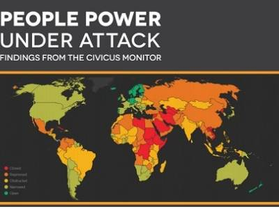 People power under attack: findings from the CIVICUS Monitor