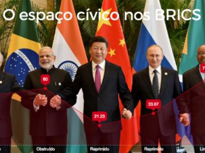 Brics: Uma proposta de nova ordem mundial que ignora os direitos básicos dos cidadãos
