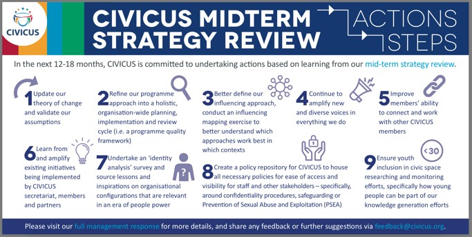 CIVICUS Midterm Strategy Review