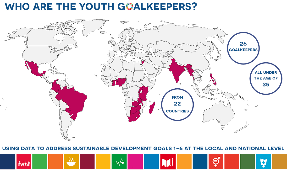 Global youth-led data initiative launched for UN's Sustainable Development Goals