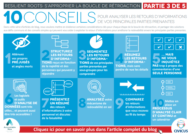 RR 10conseilspouranalyser part3of5 FRN