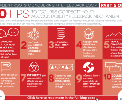 """10 tips to """"course correct"""" your accountability feedback mechanism"""
