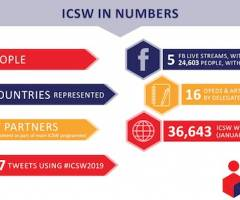 ICSW 2019, New Board, Opportunities: Updates from Lysa John, CIVICUS SG