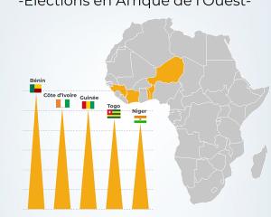 Un nouveau rapport montre que les libertés civiles et politiques sont en recul en Afrique de l'Ouest à l'approche des élections présidentielles.