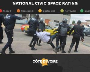 Côte d'Ivoire: Activists being arrested and concerns ahead of 2020 elections