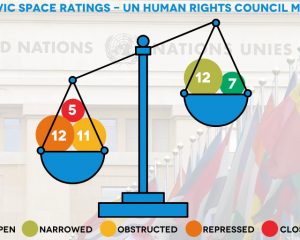 Advocacy priorities at 45th Session of UN Human Rights Council