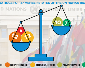 Advocacy priorities at 46th Session of UN Human Rights Council
