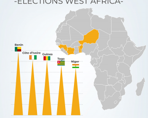 New report shows civil and political rights are backsliding in West Africa ahead of elections