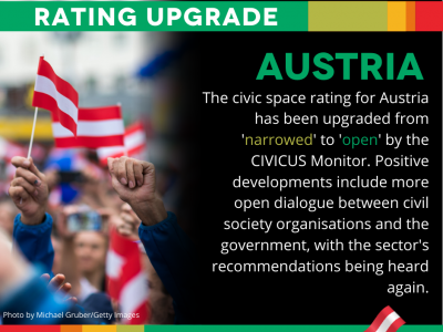 Austria's civic space rating upgraded