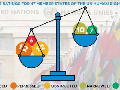 Is the USA fit to rejoin the UN Human Rights Council?